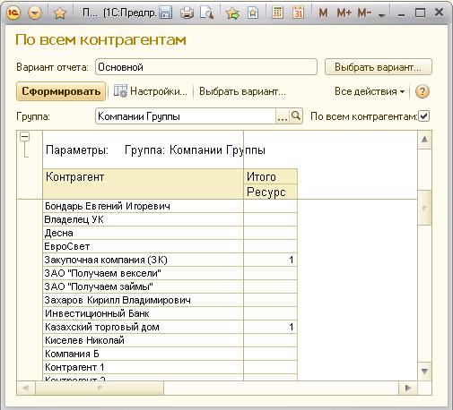 Примеры отчетов на СКД